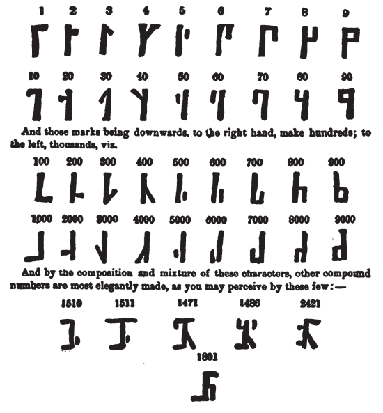 Cistercian Number Magic Of The Boy Scouts Glossographia